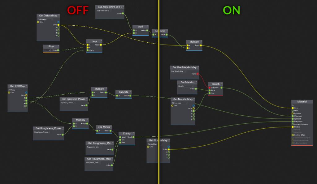 Anti-Aliased lines rendering