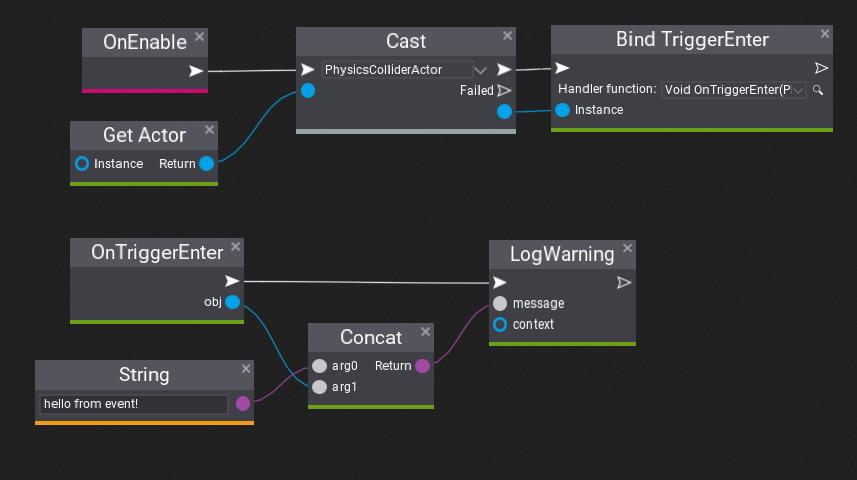 Visual Script Even Trigger Handling Flax